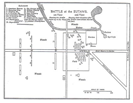 Battle positions at Eutaw Springs